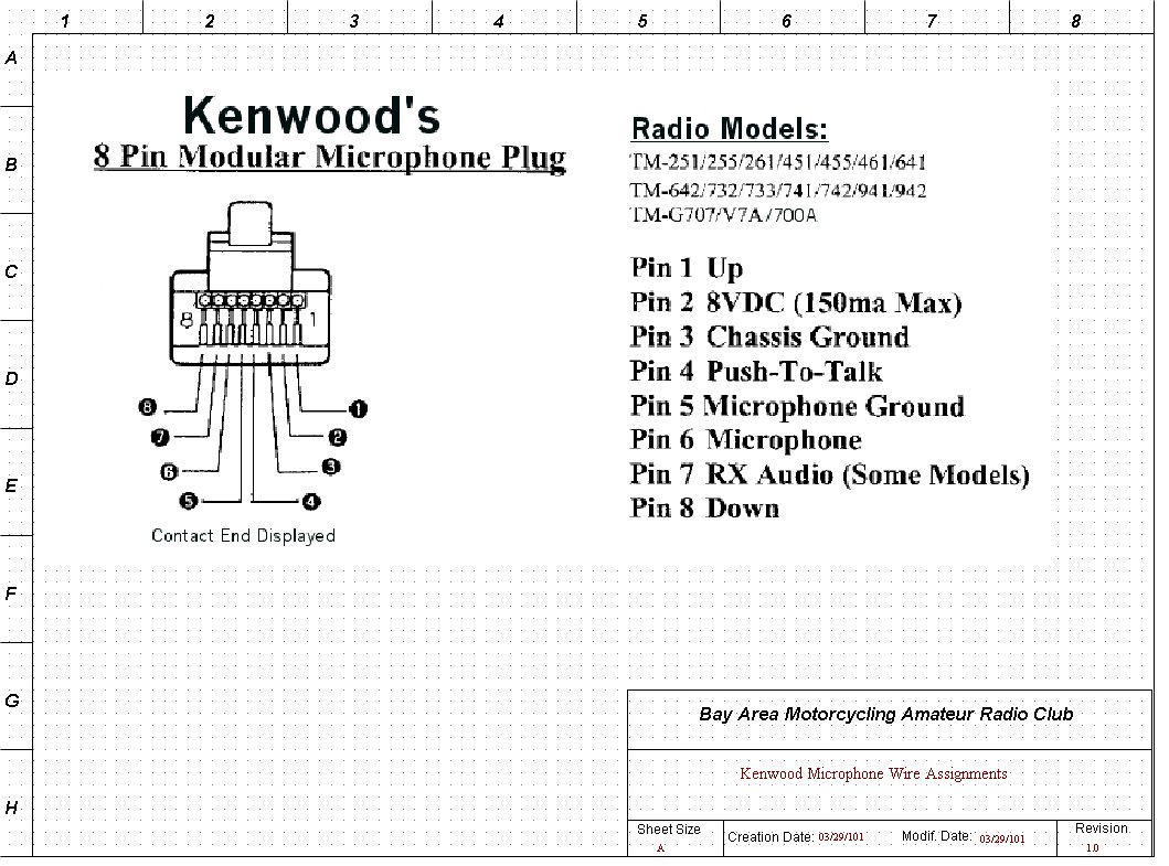 kenwood mic wiring diagram kenwood image wiring print page kenwood kmc 23 24 dtmf hand mic wiring on kenwood mic wiring diagram